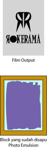Block film