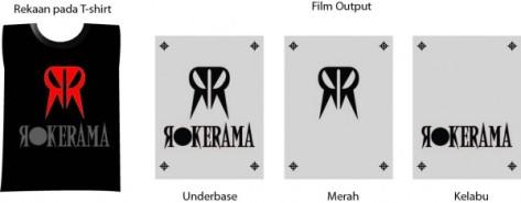 film output