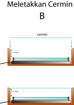 Kotak B CERMIN