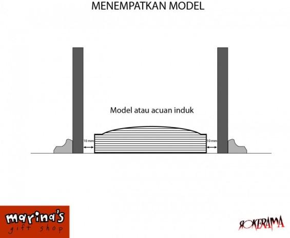tempatkan model
